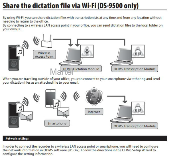 FIGURE 4 – Sharing the dictation file via Wi-Fi